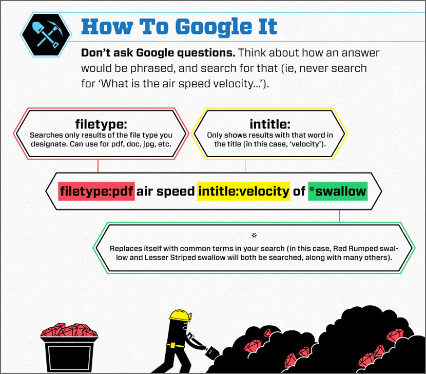 search for eBooks via Google
