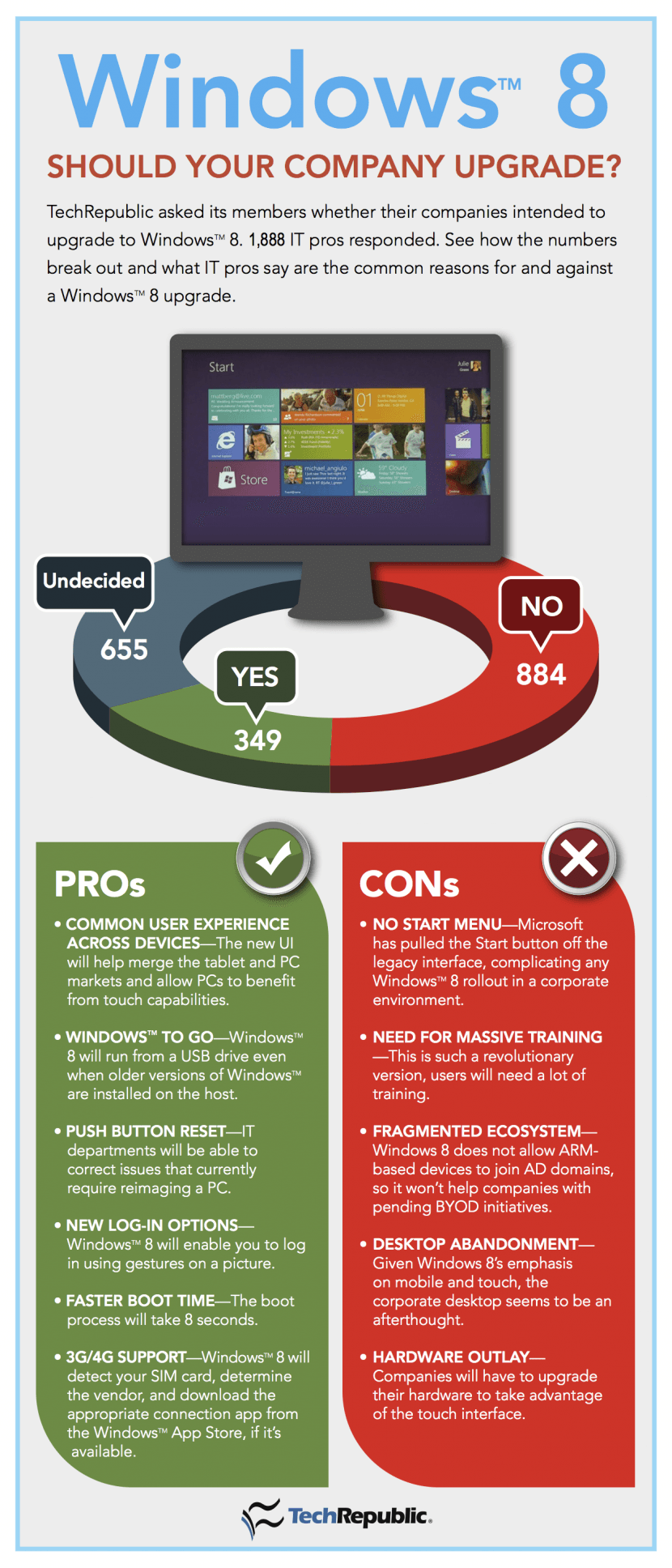 Should You Upgrade to Microsoft Windows 8.1