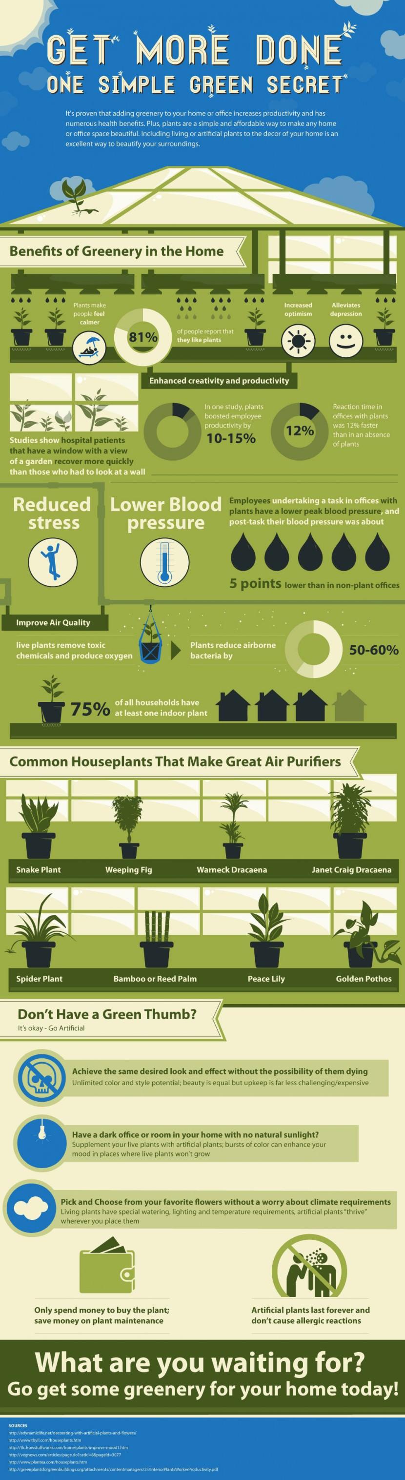 greenery infographic