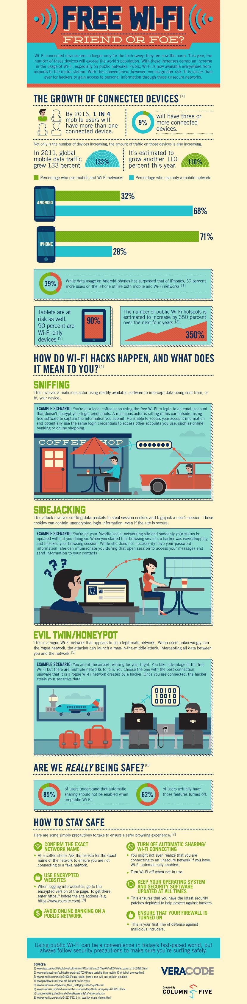 free-wifi-wireless-friend-foe