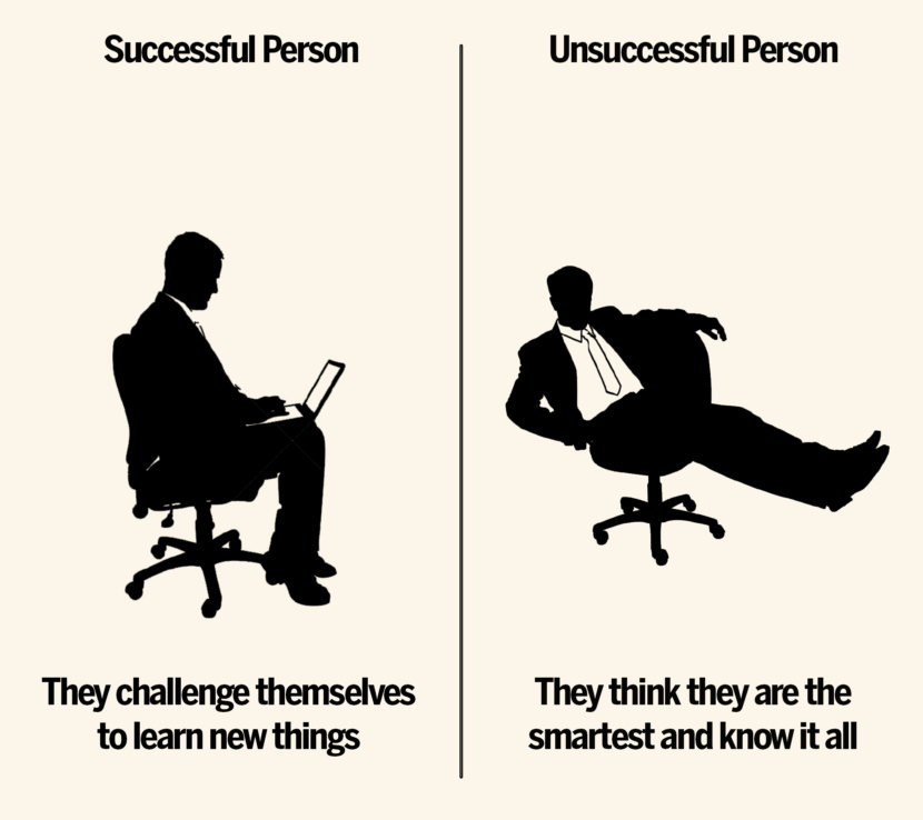 They challenge themselves to learn new things vs they think they are the smartest and know it all Characteristic of Successful vs Unsuccessful Person in Business and Life