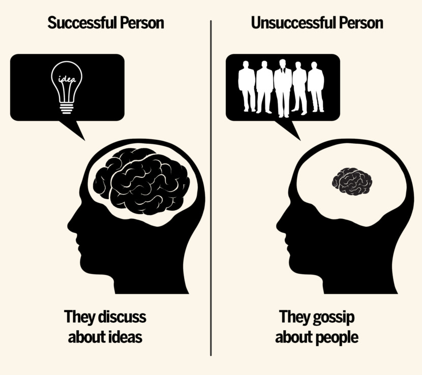They discuss about ideas vs they gossip about people. Characteristic of Successful vs Unsuccessful Person in Business and Life