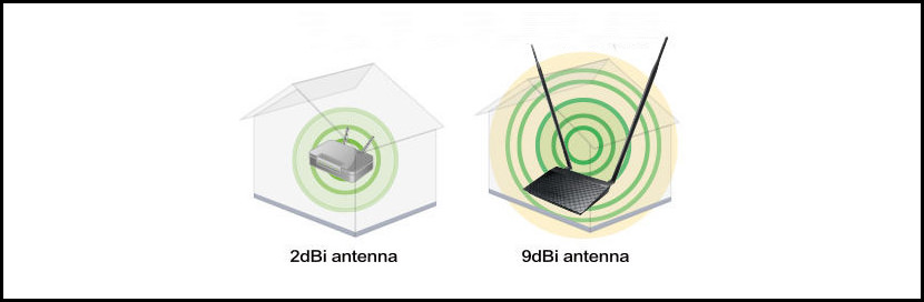 9dbi antenna get better wifi