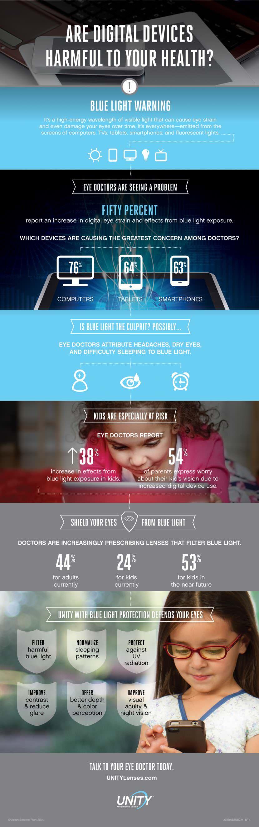Blue Light Infographic