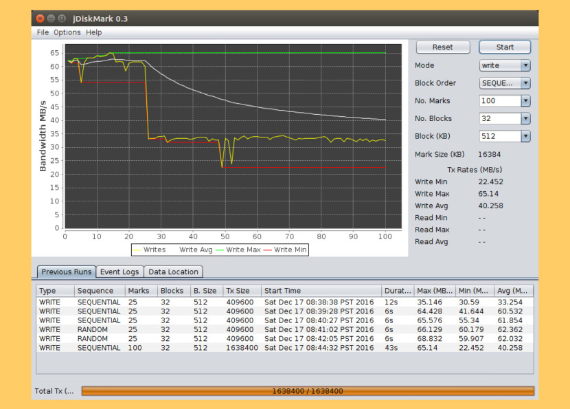 jDiskMark SSD And HDD Effective Read Write Speed
