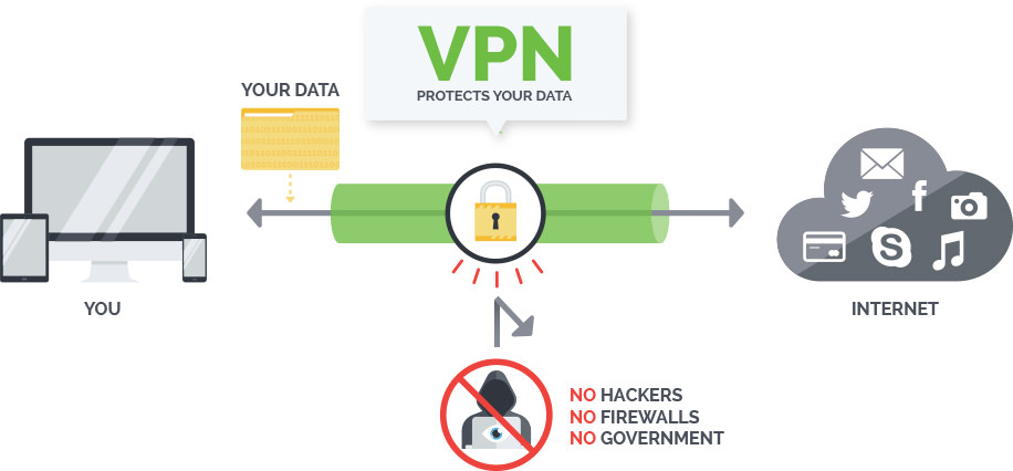 Free vpn 2017 apk download